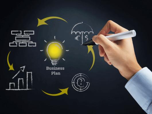 תהליך פיתוח עסקי